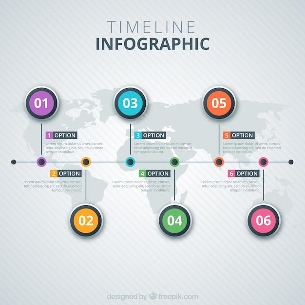 Timeline infographic generator