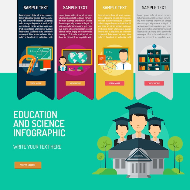 Examples of infographics for education