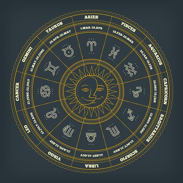Horoscope - New Year Horoscopes For Any Zodiac Signs