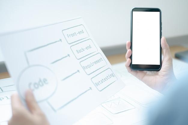 Makieta interfejsu programistycznego procesu tworzenia aplikacji na smartfona ux dla projektantów telefonów komórkowych Premium Psd