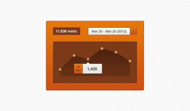 Rozwijane pomarańczowy wykres tooltip ui widget Darmowe Psd
