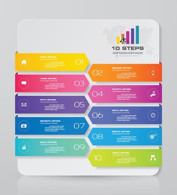 10 Kroków Wykresu Elementów Infografiki Do Prezentacji Danych. Premium Wektorów