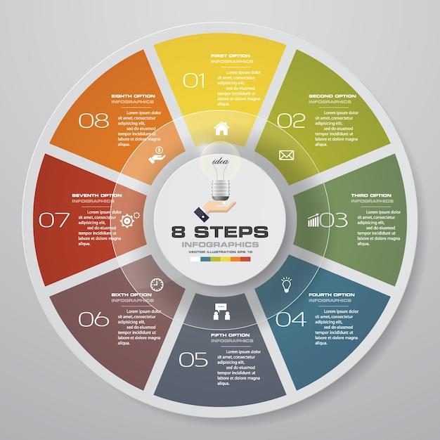 8 Kroków Infografiki Elementy Wykresu Cyklu. Premium Wektorów