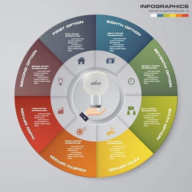 8 Kroków Nowoczesnego Wykresu Kołowego Elementy Infografiki. Premium Wektorów