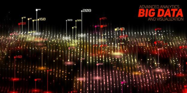 Abstrakcyjna Wizualizacja Dużych Zbiorów Danych 3d. Estetyczny Design Futurystyczny Infografiki. Wizualna Złożoność Informacji. Skomplikowana Grafika Wątków Danych. Reprezentacja Sieci Społecznościowej Lub Analityki Biznesowej Darmowych Wektorów