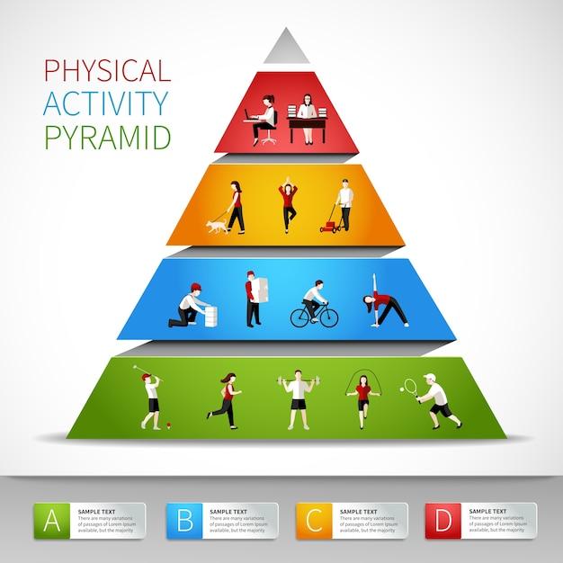 Aktywność Fizyczna Piramida Inforgaphic Z Ludźmi Ilustracji Wektorowych Ilustracji Darmowych Wektorów