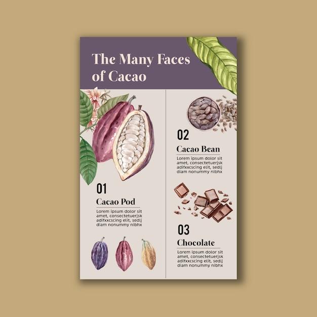 Akwarela składniki czekoladowe z drzew kakaowych gałęzi, plansza, ilustracja Darmowych Wektorów