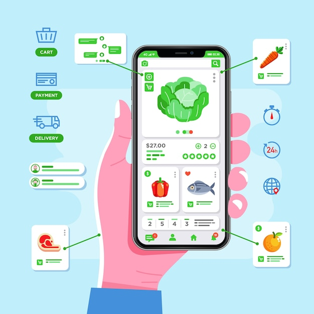 Aplikacja Do Zakupów Spożywczych Na Telefon Komórkowy, Zakupy Spożywcze Z Dostawą Do Domu Z Supermarketu. Używany Do Obrazu Strony Internetowej, Plakatu Promocyjnego I Innych Premium Wektorów