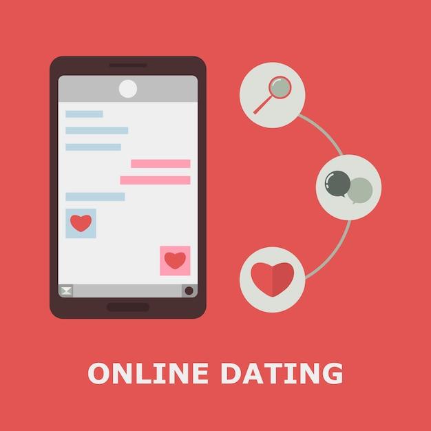 Darmowe serwisy randkowe mobilne