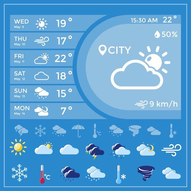 Aplikacja Prognozy Pogody Darmowych Wektorów