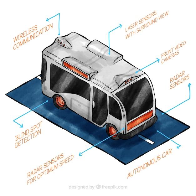 Autonomiczny autobus akwarela z widokiem izometrycznym Darmowych Wektorów