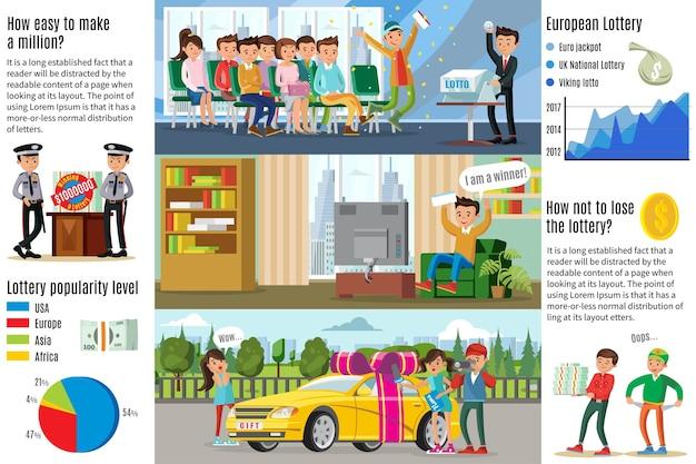 Banery Poziome Infografika Zwycięzców Loterii Darmowych Wektorów