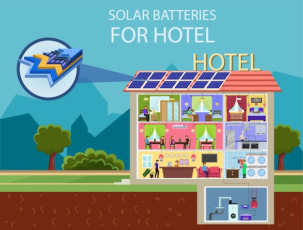 Baterie słoneczne do hotelu Premium Wektorów