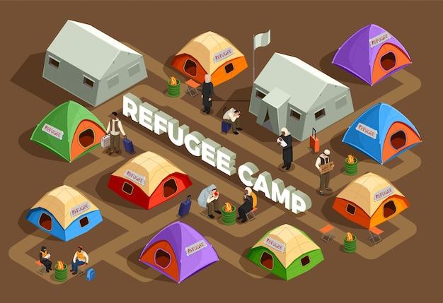 Bezpaństwowi Uchodźcy Azylu Izometryczna Ilustracja Darmowych Wektorów