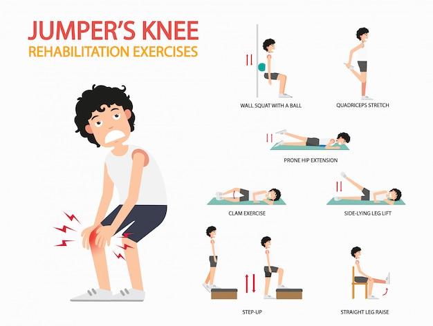 Bluza rehabilitacja kolana infographic, ilustracja. Premium Wektorów