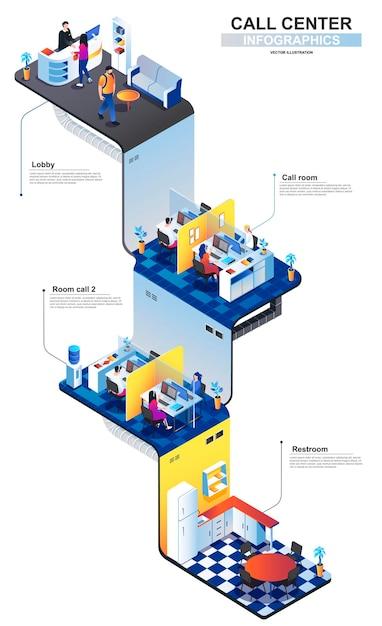 Call Center Nowoczesna Ilustracja Koncepcja Izometryczna Premium Wektorów