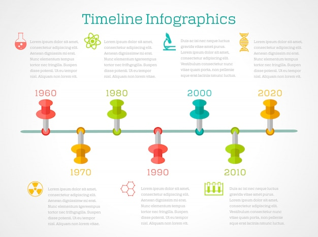 Chemia badania naukowe technologia postępu osi czasu układ infographic raportu prezentacji z dna symbol cząsteczki struktury Premium Wektorów