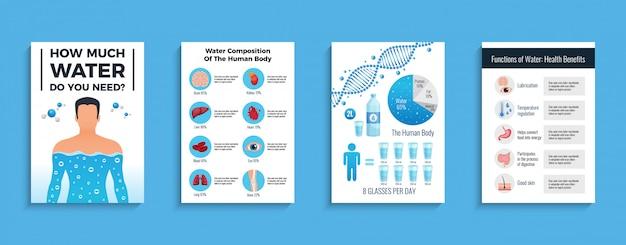 Ciało I Woda Plakat Ustawiający Z Wodnymi Korzyściami, Mieszkanie Odizolowywająca Wektorowa Ilustracja Darmowych Wektorów