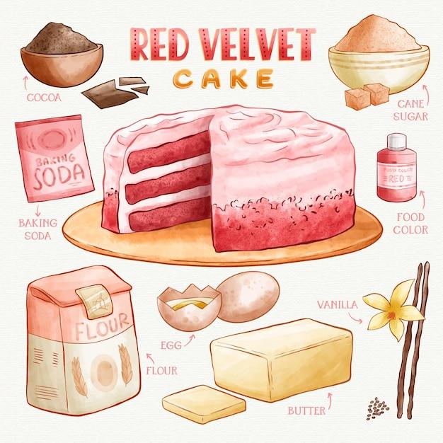 Ciasto Z Czerwonego Aksamitu Pyszny Przepis Akwarela Darmowych Wektorów