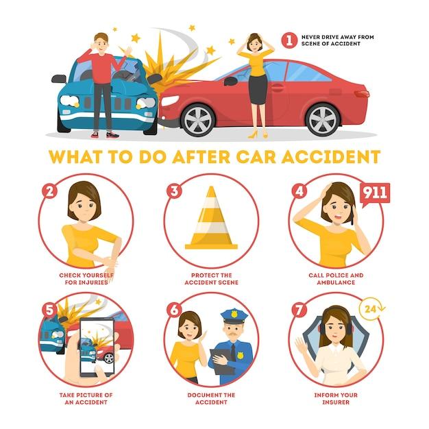 Co Robić Po Transparencie Infografiki Wypadku Samochodowego Premium Wektorów