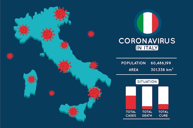 Coronavirus Włochy Mapa Kraju Infografika Darmowych Wektorów