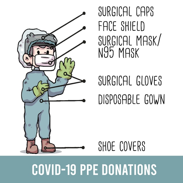 Covid-19 Chłopiec Ubrany W Ilustrację Ppe Do Darowizny Premium Wektorów