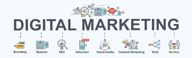 Cyfrowy baner marketingowy Premium Wektorów