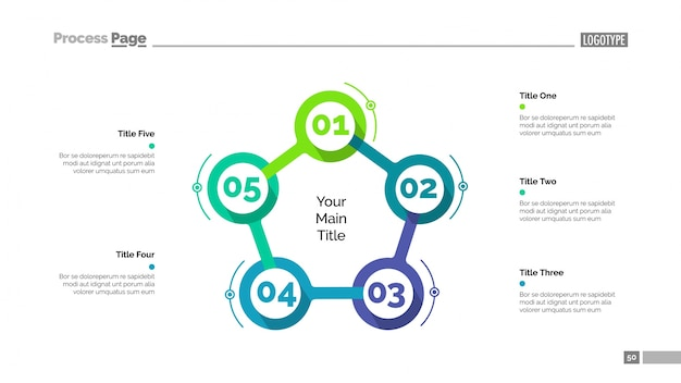 Cyklu flowchart z pięć elementów slajdów Darmowych Wektorów