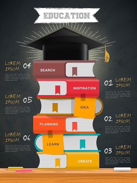 Czapka Ukończenia Szkoły Umieszczony Na Stosie Podręcznika Na Białym Tle Na Tablicy Premium Wektorów