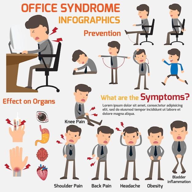 Człowiek Biznesu Ma Objawy Zespołu Biurowego Premium Wektorów