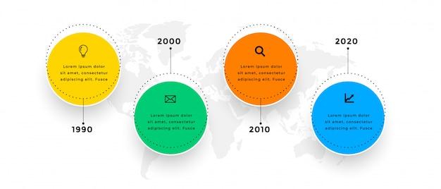 Cztery Kroki Okrągły Osi Czasu Plansza Szablon Projektu Darmowych Wektorów