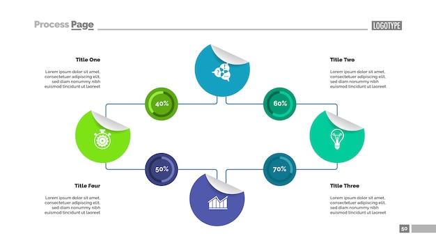 Cztery opcje procentowy szablon wykresu do prezentacji. dane biznesowe. Darmowych Wektorów