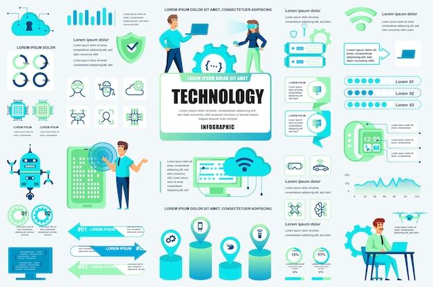 Dołącz Nowe Technologie Infografiki Ui, Ux, Elementy Kit Premium Wektorów