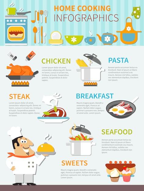 Domowe gotowanie płaskie infografiki Darmowych Wektorów