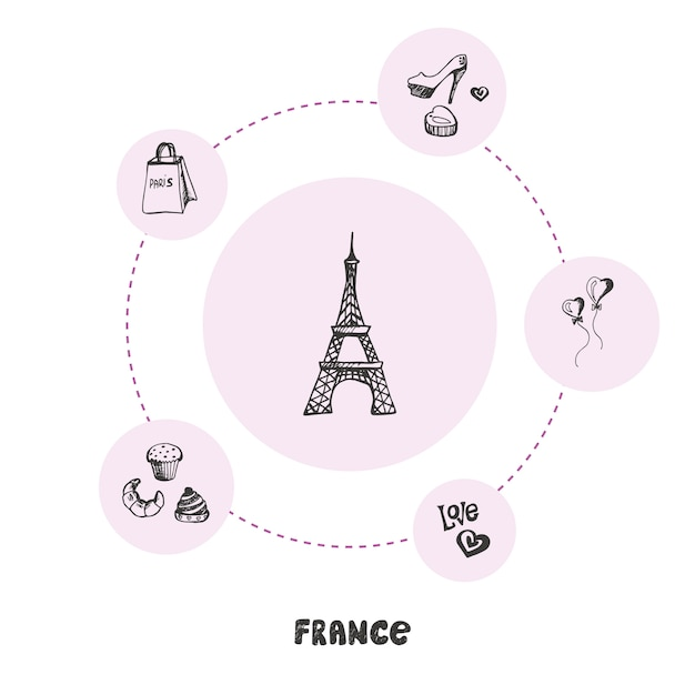 Doodle Słynnych Symboli Francji Premium Wektorów