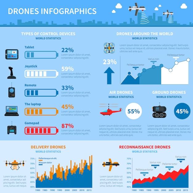 Drony aplikacji infografika układ wykresu Darmowych Wektorów