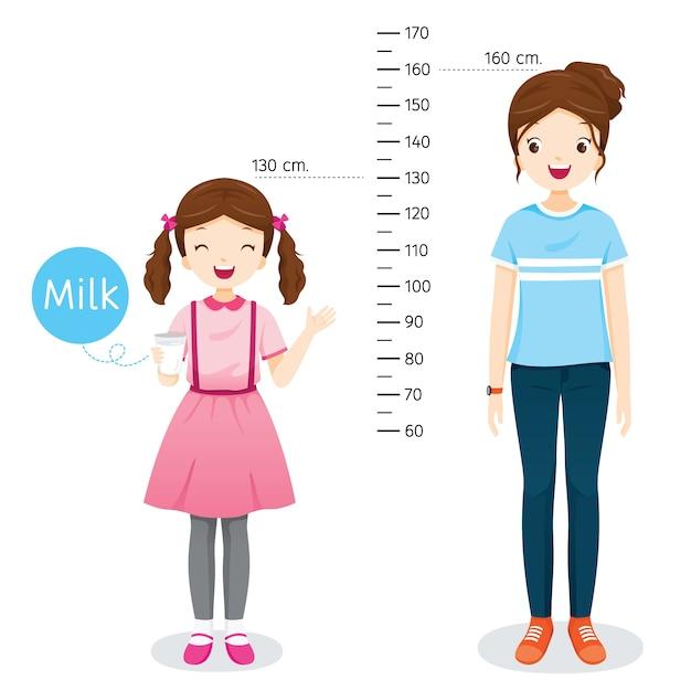Dziewczyna Pije Mleko Dla Zdrowia, Mleko Sprawia, że Jest Wyższa, Dziewczyna Mierzy Wzrost Z Kobietą Premium Wektorów