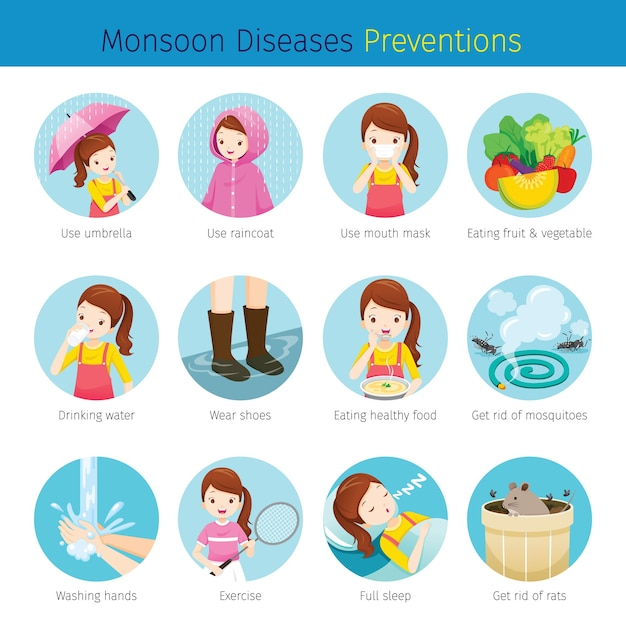 Dziewczyna Z Zestawem Zapobiegania Chorobom Monsunowym Premium Wektorów