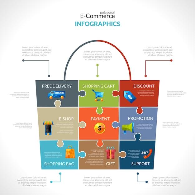 E-commerce wieloboczne infografiki Darmowych Wektorów