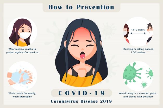 Elementy Infograficzne Jak Zapobiegać Infekcji Nowym Koronawirusem, Ilustracja Covid-19 Premium Wektorów