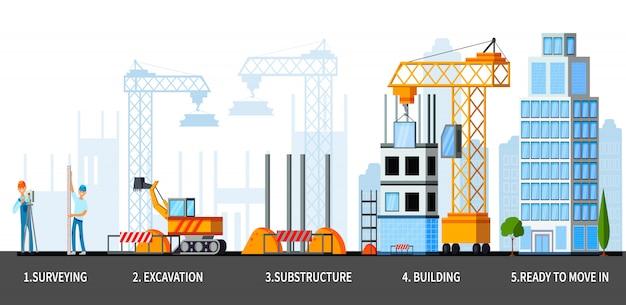 Etapy Budowy Wieżowca Darmowych Wektorów