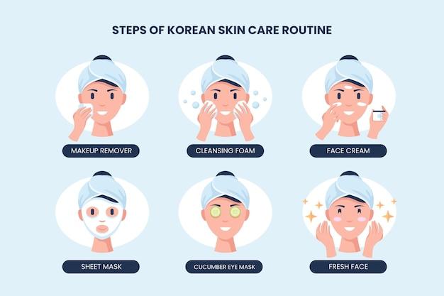 Etapy Koreańskiej Pielęgnacji Skóry Premium Wektorów