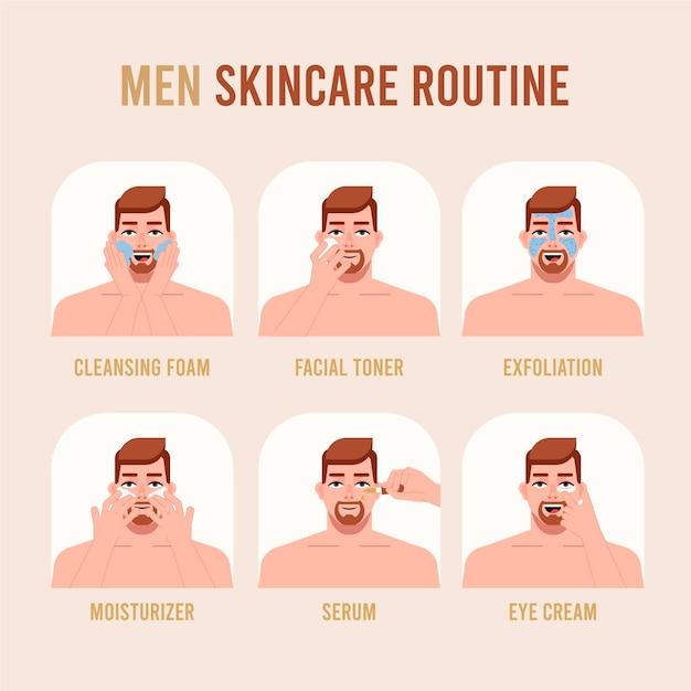 Etapy Pielęgnacji Męskiej Skóry Darmowych Wektorów