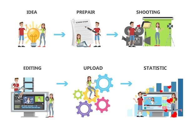 Etapy Produkcji Wideo Premium Wektorów