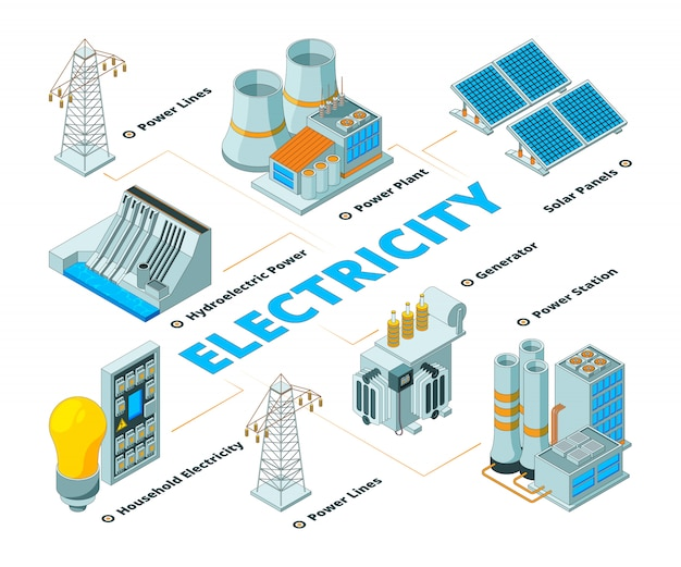 Fabryka energii elektrycznej, symbole formowania energii elektrycznej panele baterii słonecznych eco i generatory izometryczne Premium Wektorów