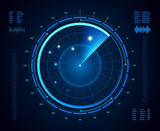 Futurystyczny Radar. Wojskowych Nawigacja Sonaru, Ekran Monitorowania Celu Armii I Mapa Interfejsu Wizji Radaru Na Białym Tle Premium Wektorów