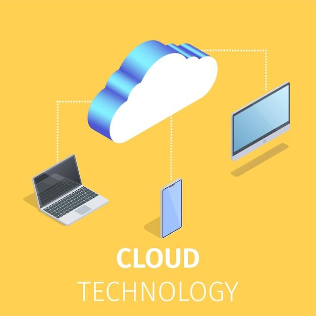 Gadżety Podłączone Do Pamięci Masowej W Technologii Chmury Darmowych Wektorów
