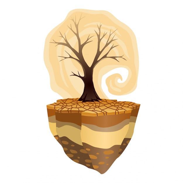 Globalne Ocieplenie Ziemi. Wylesianie I Susza. Plakat Ostrzegawczy Ekologia. Koncepcja Globalnej Suszy Premium Wektorów