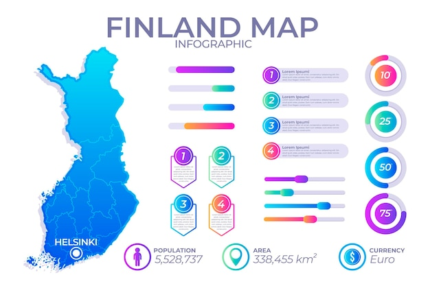 Gradientowa Mapa Infograficzna Finlandii Darmowych Wektorów