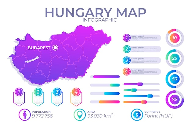 Gradientowa Mapa Plansza Węgier Premium Wektorów